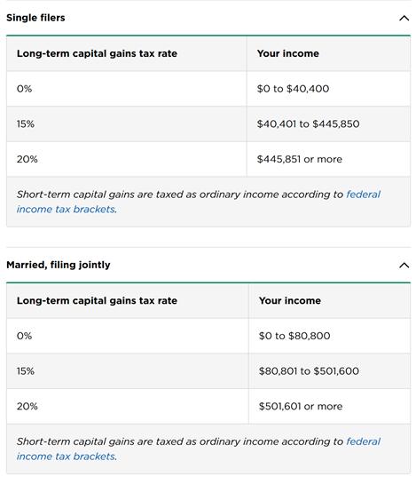 rosebiz capital gains taxes biden elections selling your business
